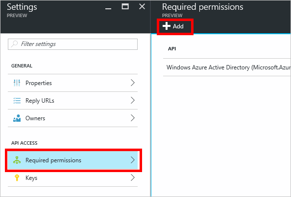 Required permissions