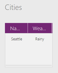 Collection showing Seattle with Rainy weather