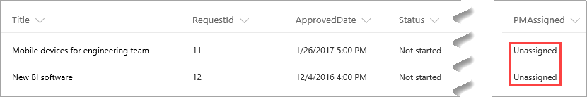 Unassigned projects in SharePoint list