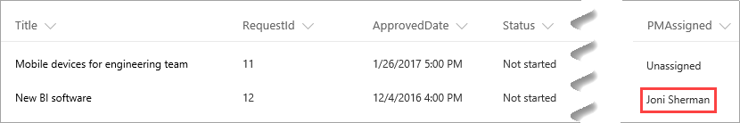 Project manager assigned in SharePoint list