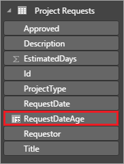 Add RequestDateAge column