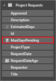 Add MaxDaysPending measure