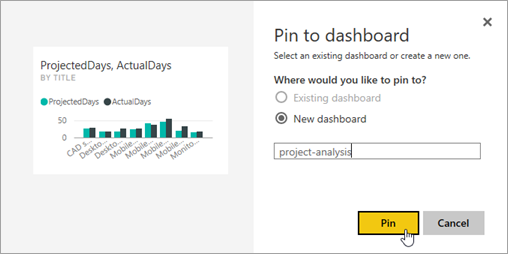 Pin chart to new dashboard