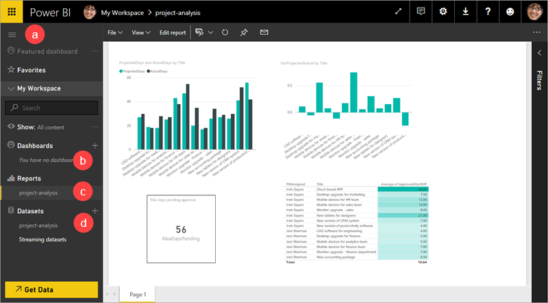 Report in Power BI service