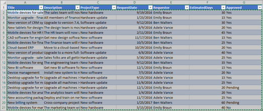 Project Requests Excel table