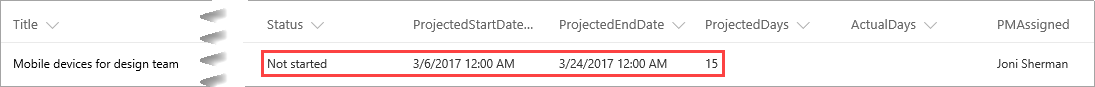 Details updated in SharePoint list