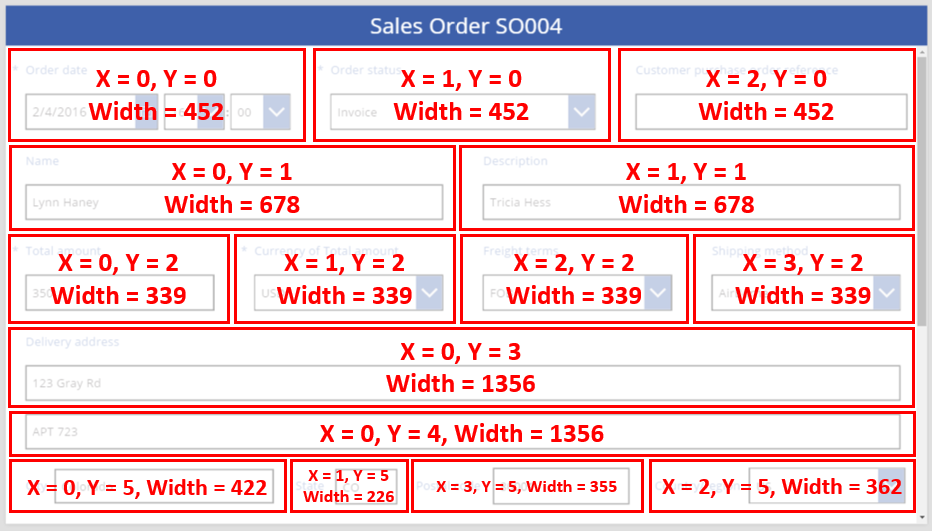 Sales order form X and Y coordinates