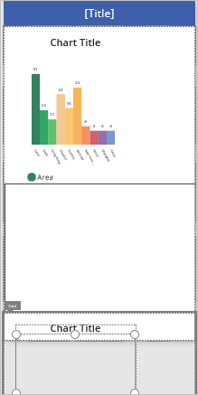 A line chart added to the bottom of the new card